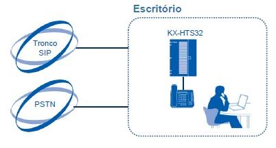 HTS32 Sistema Hibrido